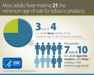 p0707-tobacco-age