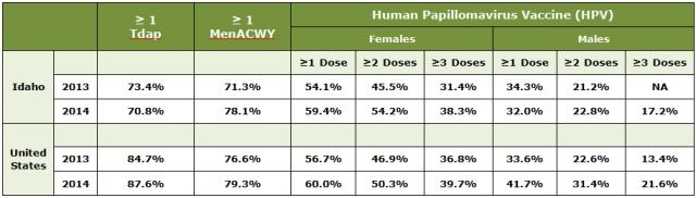 Immunization_chart1