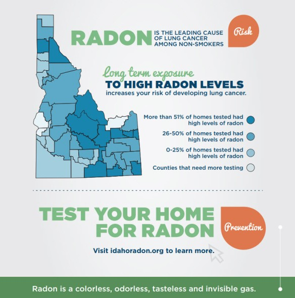 High radon levels in Idaho can put your health at risk