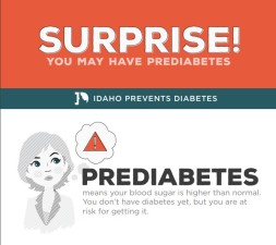 PrediabetesInfoGraphic